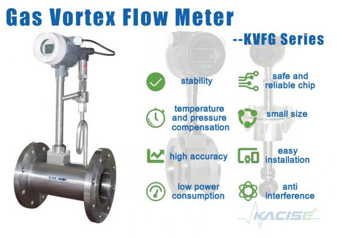 Digital Flanged Hydrogen Gas Flow Meter Explosion Proof Easy Installation 0