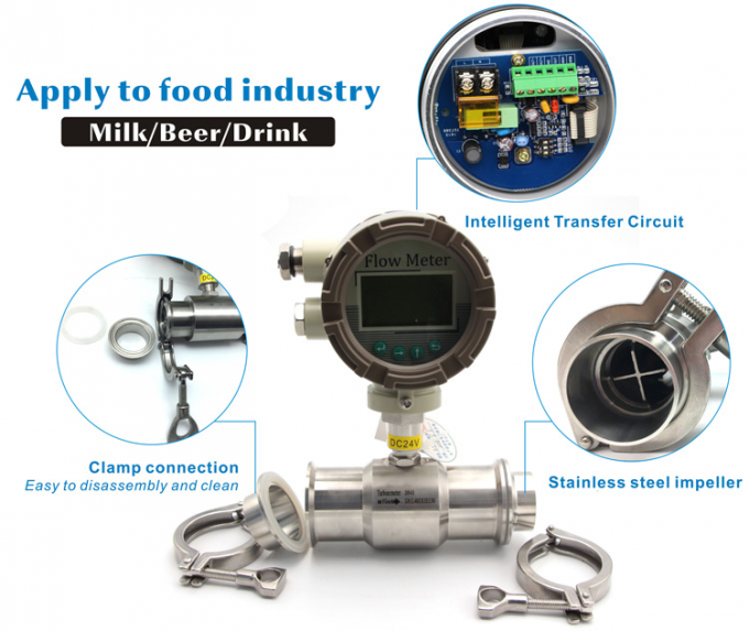 Sanitary Type Tri Clamp Flow Meter Thread Connection For Food Industry 0