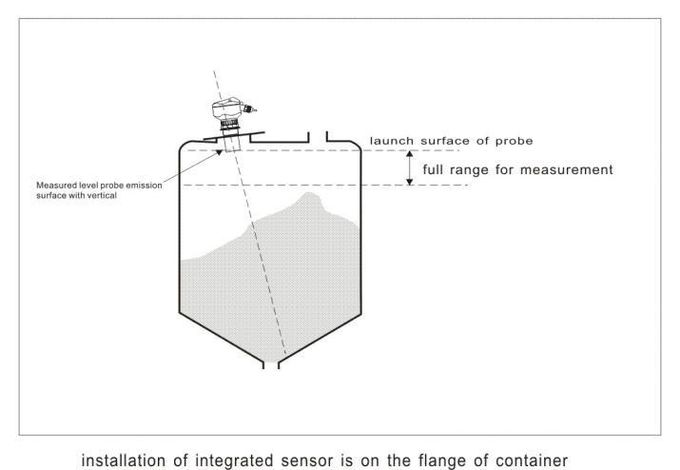 Non Contact Ultrasonic Transducer Sensor Explosion Proof
